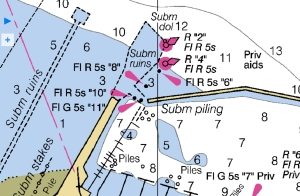 Chart of area